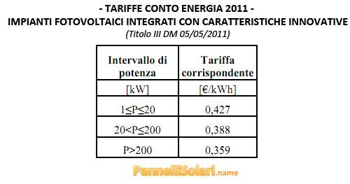Tariffe 4° Conto Energia 2011 - Impianti Fotovoltaici Integrati con Caratteristiche Innovative
