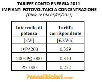 Tariffe 4° Conto Energia 2011 - Impianti Fotovoltaici a Concentrazione
